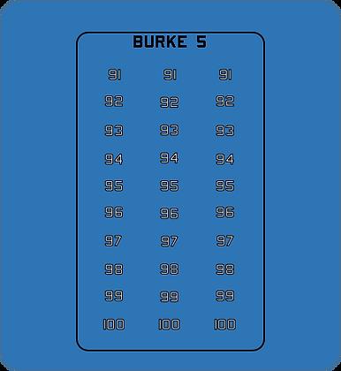 ABDDGHN5 Arleigh Burke Class DDG Group #5