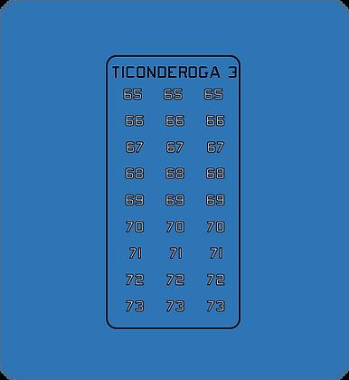 TCG3 Ticonderoga Class CG Group #3