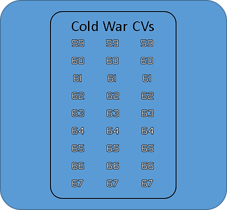 Cold War CV Island Numbers 59 - 67