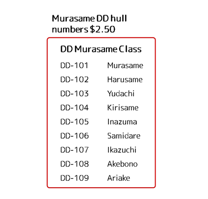 Murasame DD hull numbers