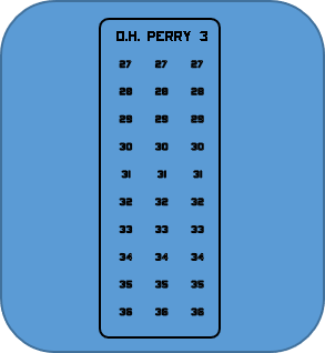 O.H. Perry Class FFG Group #3 hull numbers