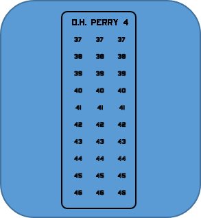 O.H. Perry Class FFG Group #4 hull numbers