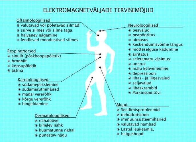 EMV_tervisemõjud_Tarmo_Koppeli_uurimus.j
