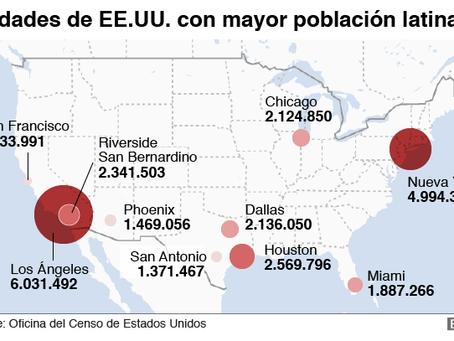 La población hispana sigue en aumento alcanzando un máximo de casi 60 millones.