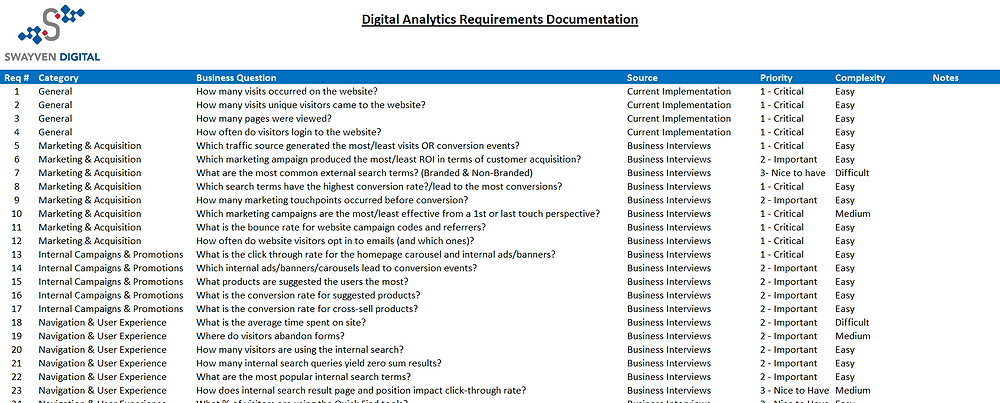 Example of a consolidation analytics business requirements document