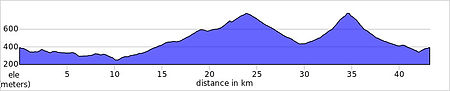 C&V Sant Esteve elevation_profile.jpg