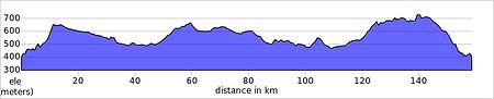 pinoso tt weeek elevation_profile.jpg