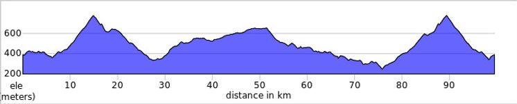 C&C Mogente elevation_profile.jpg