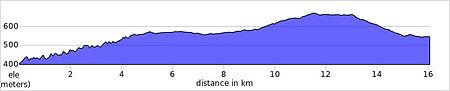 16km tt week elevation_profile.jpg