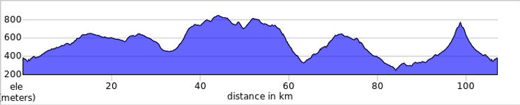 C&C Navalon elevation_profile.jpg