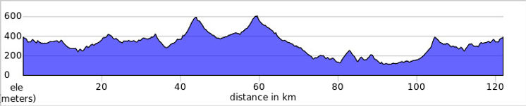 C&C Xativa elevation_profile.jpg
