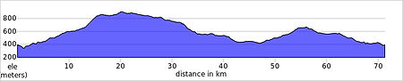C&V Serra Mariola elevation_profile.jpg