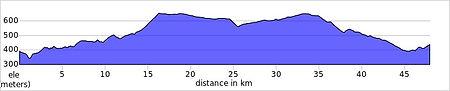 fontanars tt elevation_profile.jpg