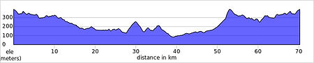 C&V Xativa elevation_profile.jpg