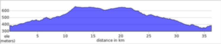 fontanars option ride elevation profile.