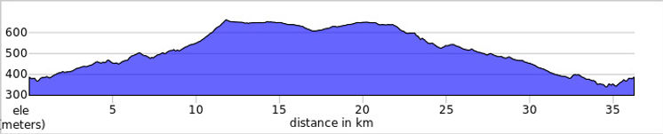 fontanars option ride elevation profile.