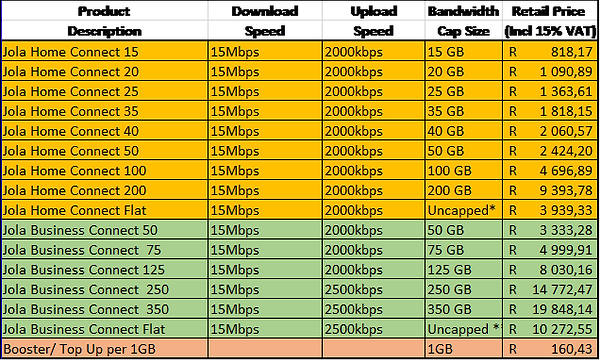 15-2 Mbps packages.png
