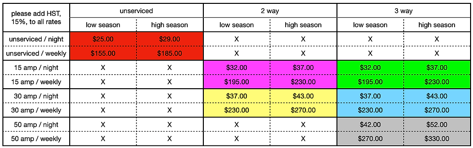 rates grid 2021.png