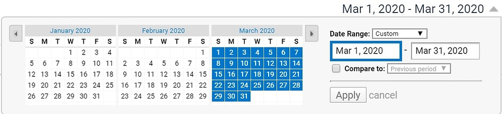 Dates in Google Analytics