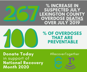 The Courage Center needs your help to combat overdosesduring National Recovery Month 2020