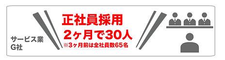 すごい会議 段原 コーチング coriginal