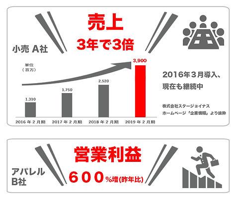 すごい会議 段原 コーチング coriginal.jpg
