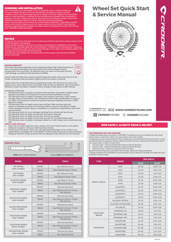 User Friendly Wheel Manual