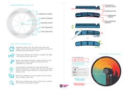 OE Wheel Tech Assets