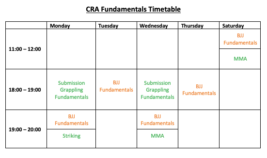 Fundamental Adults Timetable.png