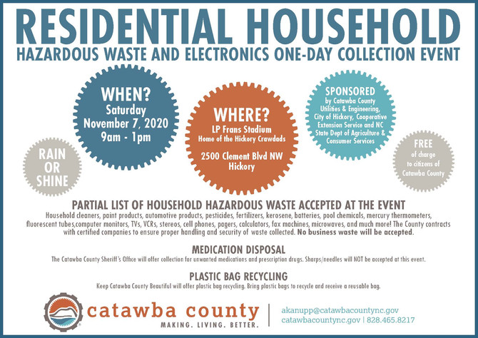 Residential Household Hazardous Waste and Electronics One-day Collection Event