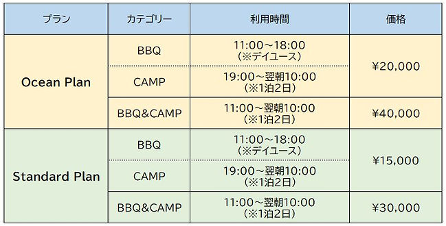 千葉県_BBQ.JPG