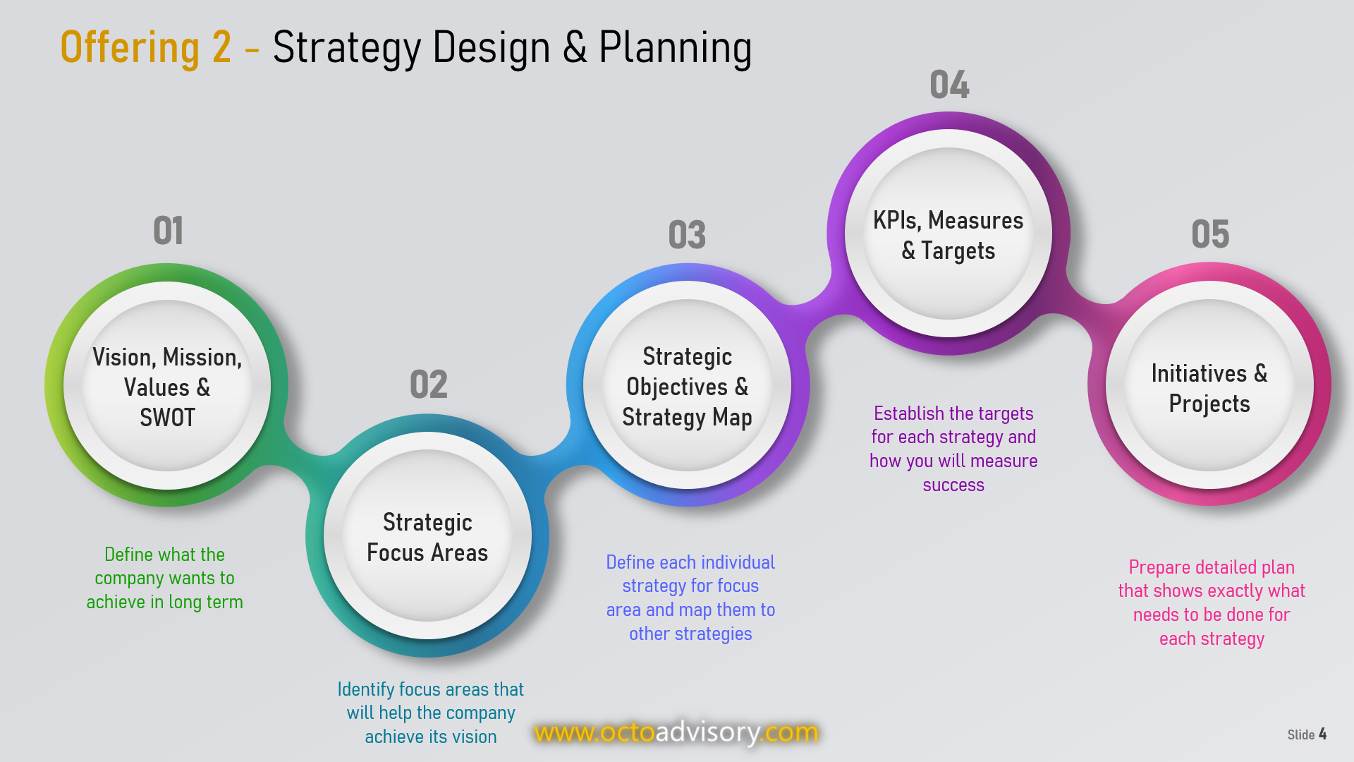OCTO Strategy Design Services