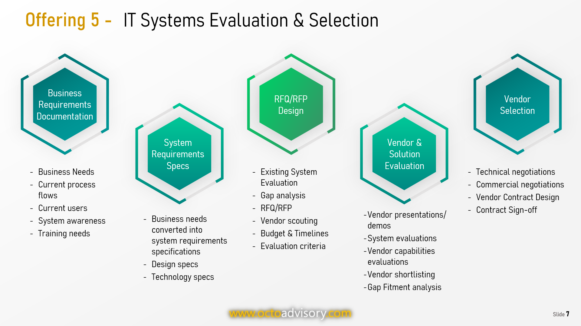OCTO Technology Evaluation Services