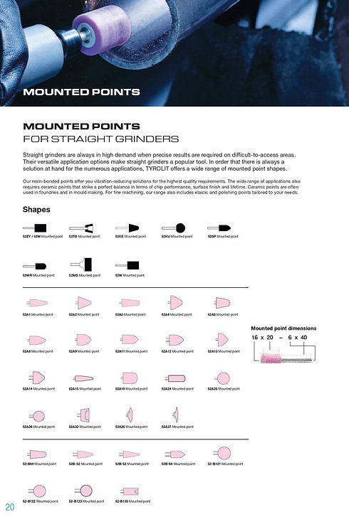 Mounted Points