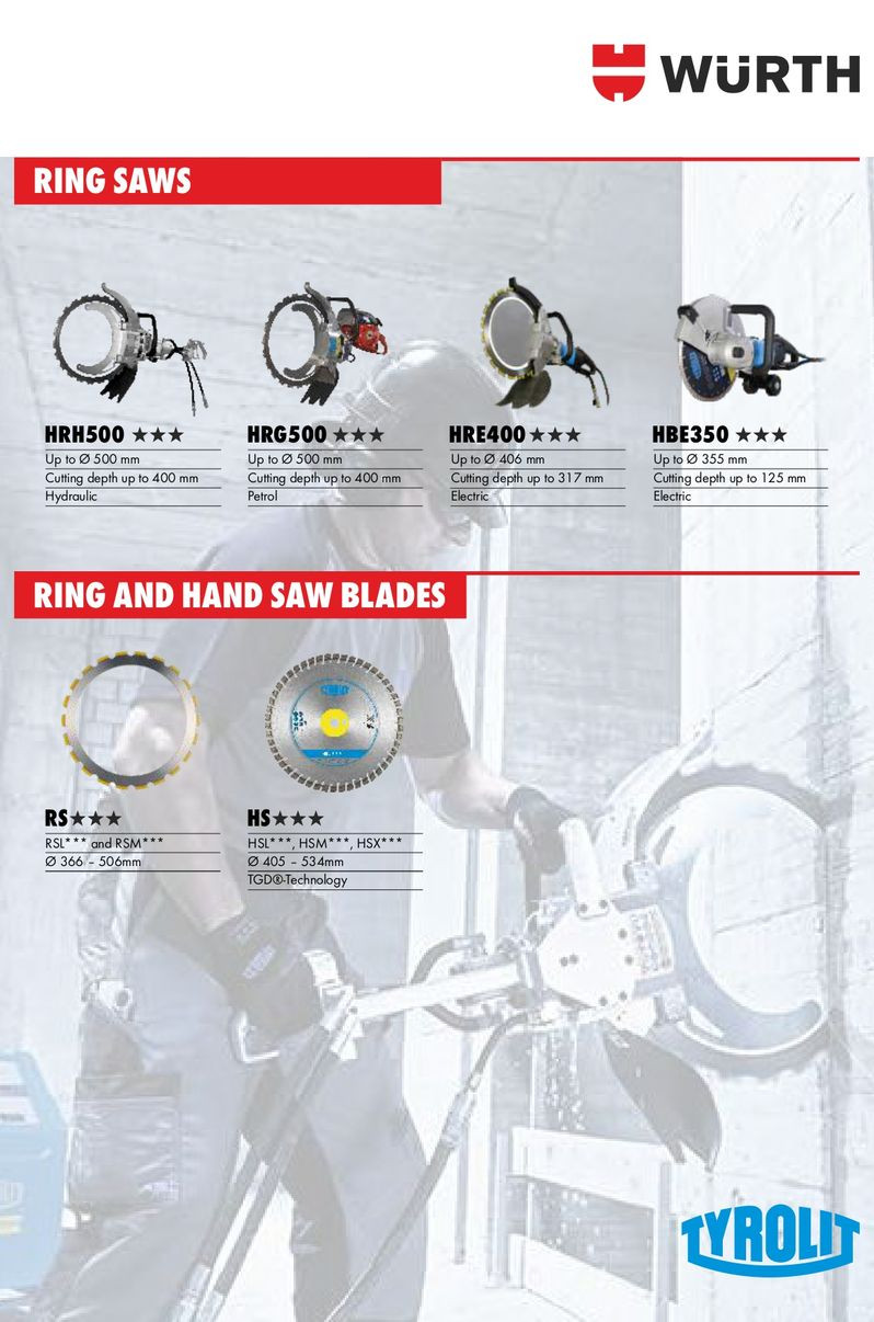 Ring Saws and Blades