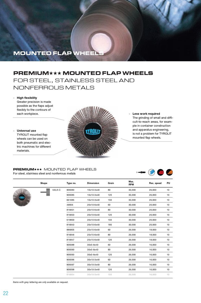 Mounted Flap Wheels