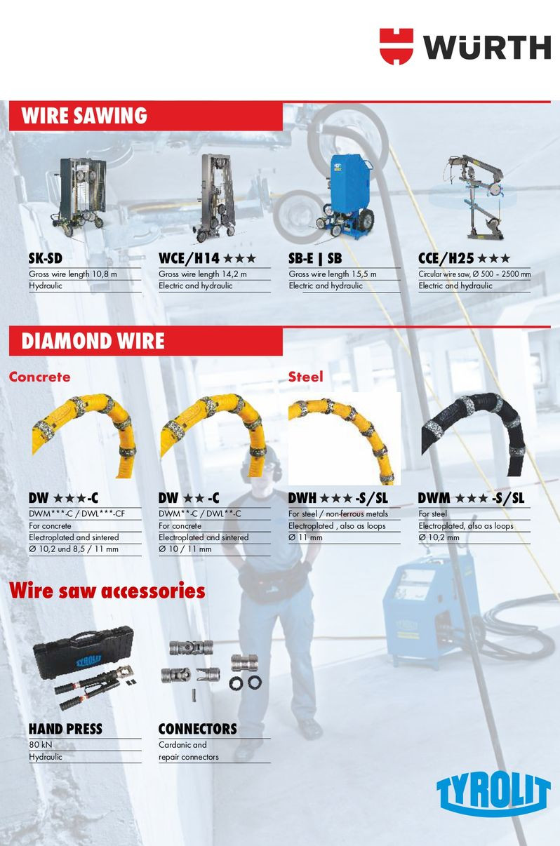 Wire Sawing Machines & Wires