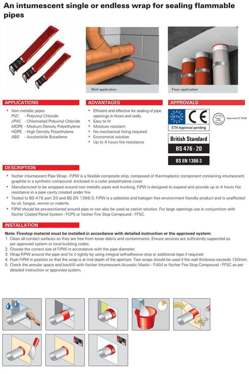 FiPW Intumescent Pipe Wrap