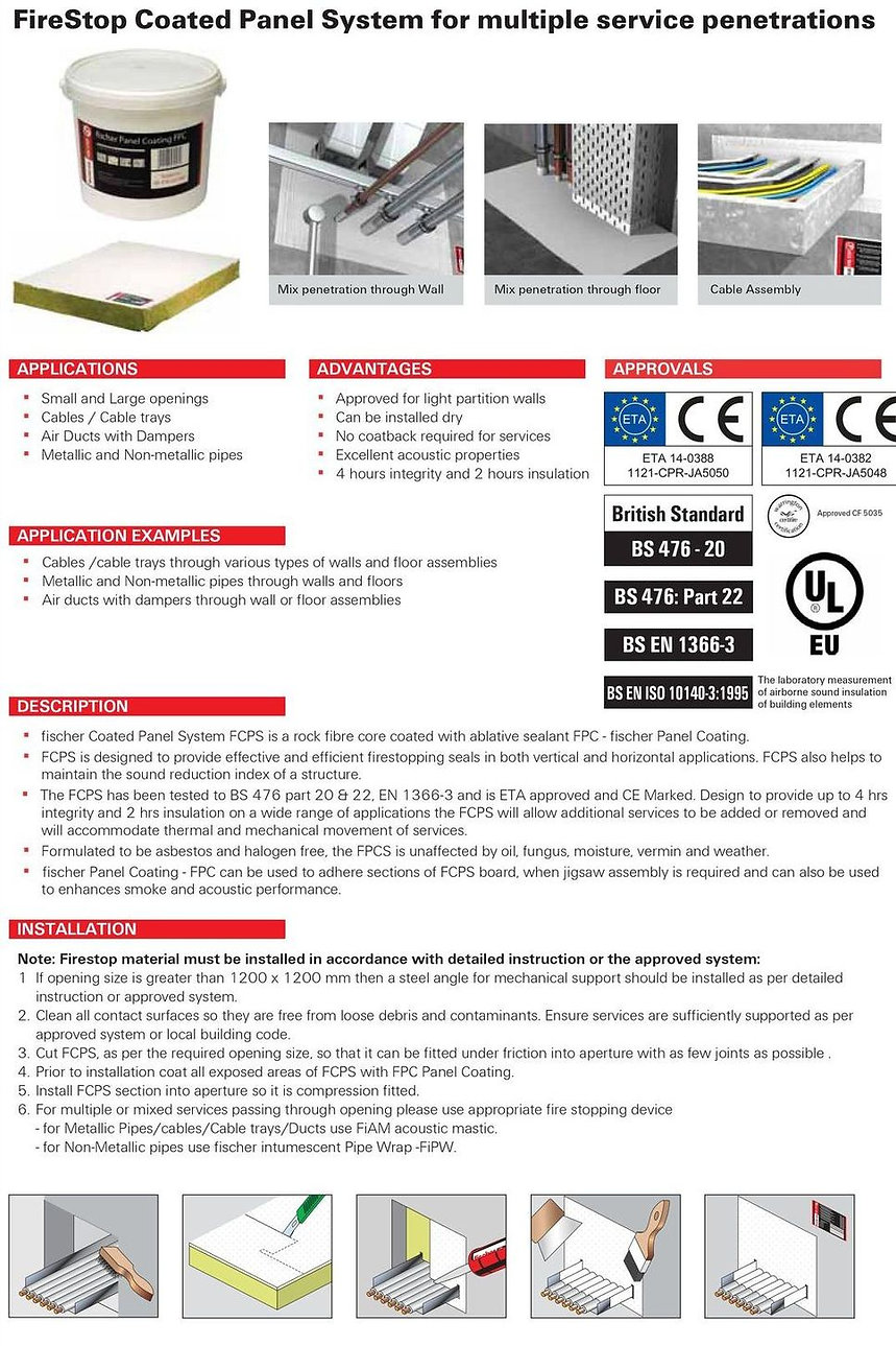 FCPS Coated Panel System