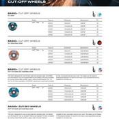 Cut-Off Wheels