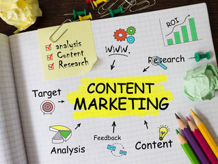 Wasting Money with Content Marketing?