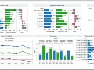 Data Storytelling, Make it Visual!