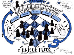 Get off the dance floor