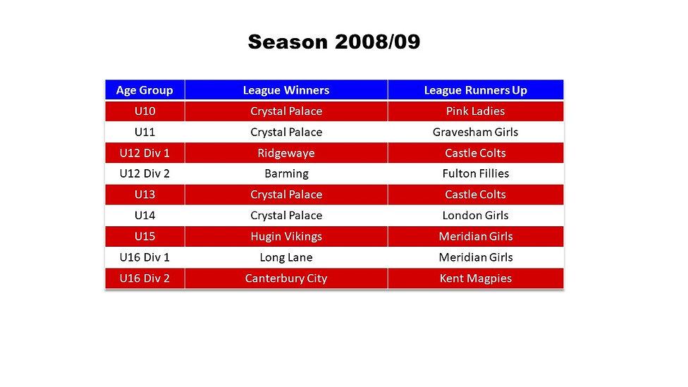Season Honours 2008-09.jpg