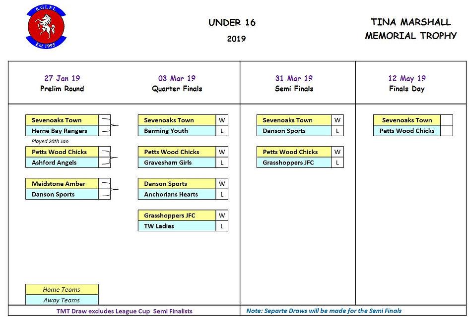 U16 TM Cup 2018-19 .JPG