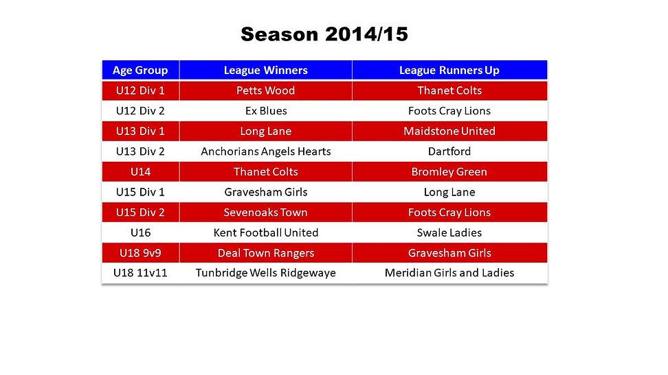Season Honours 14-15.jpg
