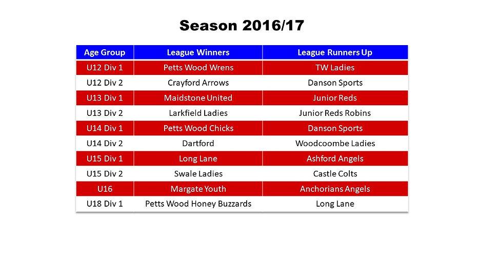 Season Honours 16-17.jpg