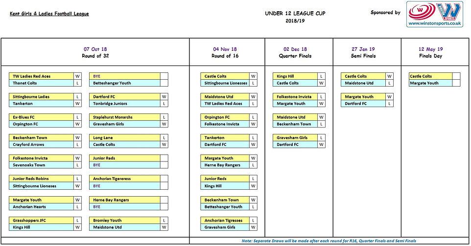 U12 League Cup .JPG
