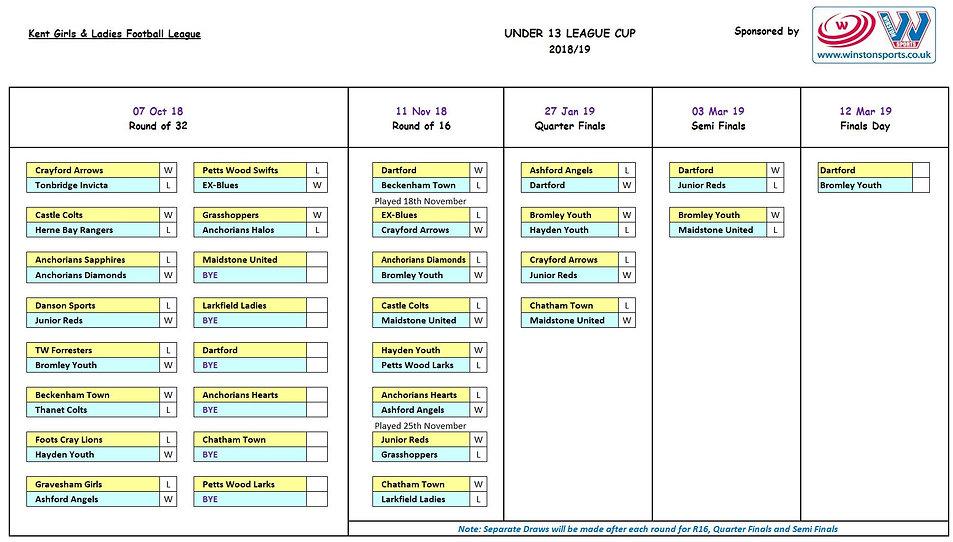 U13 League Cup .JPG
