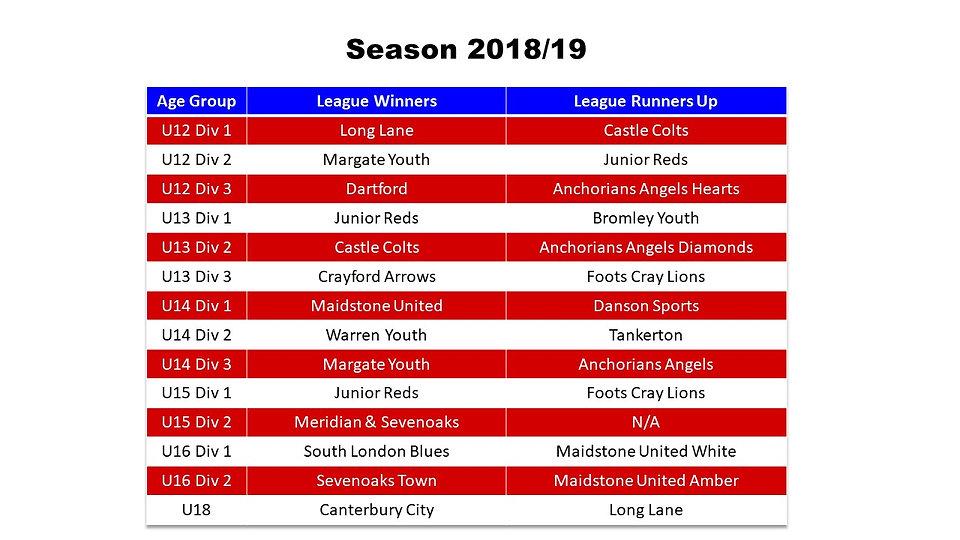 Season Honours League 2018-19.jpg